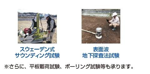 地盤調査方法